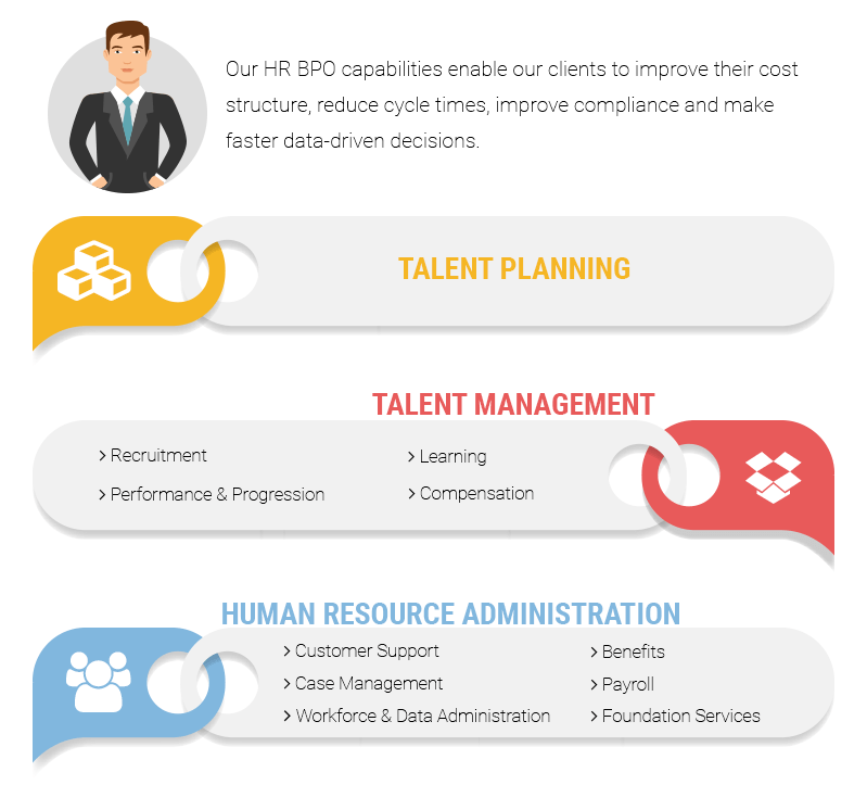 Talent and HR