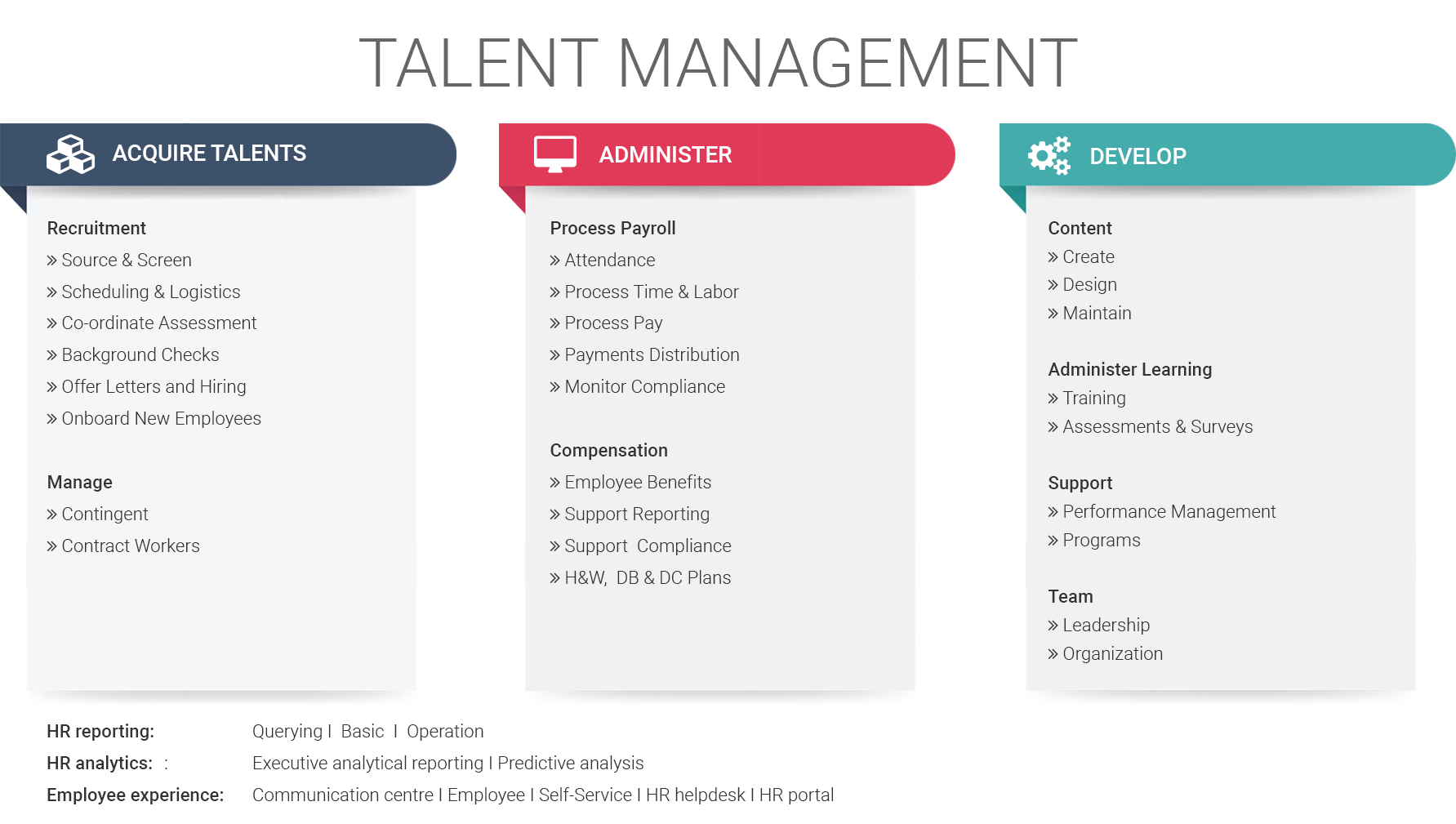 manage-talent